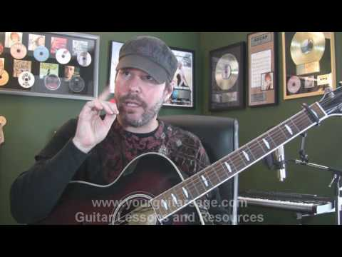 Breathe by Taylor Swift - Guitar Lessons for Beginners Acoustic songs