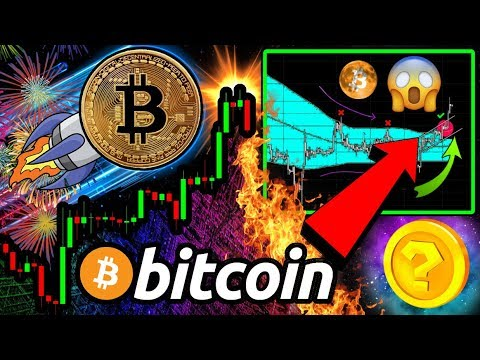 WOW!! BITCOIN STILL PUMPING!!? The BEST $BTC Indicator YET? (It's NOT What You Think)