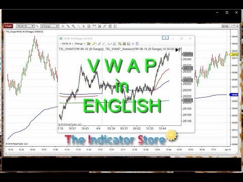 VWAP Indicator for NinjaTrader ( Volume Weighted Average Price )