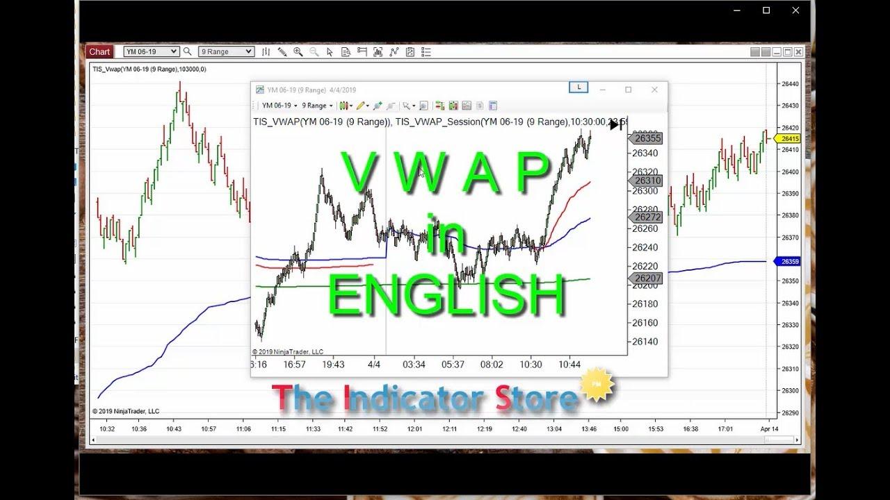 TIS_VWap for NinjaTrader