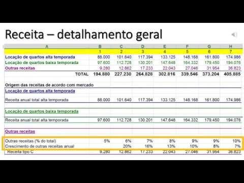 Видео Exemplo plano de negócios