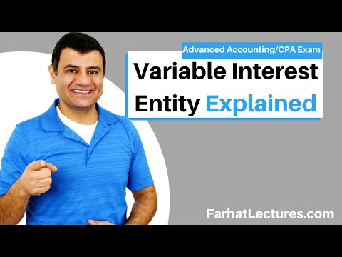 Variable Interest entity CPA exam Advanced accounting Ch 3 p 1