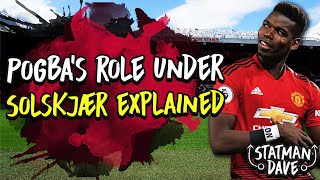 What is Paul Pogba's role in Solskjaer's Manchester United? | Tactics Explained