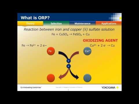 ORP Basics