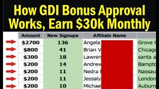 How GDI Bonus Approval Works, Earn $30k Monthly From Global Domains International