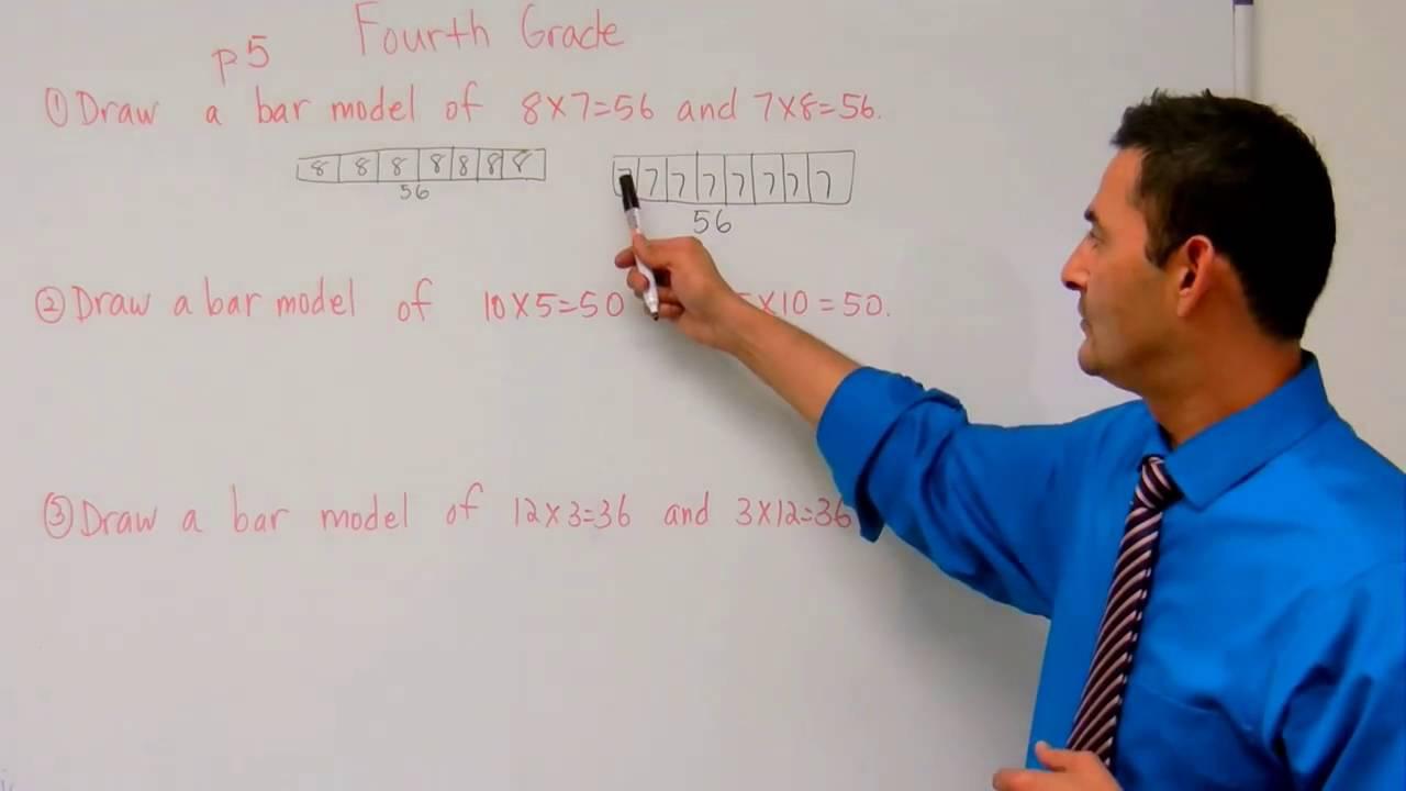 4th Grade Math Multiplication  Drawing Bar Models  Tape