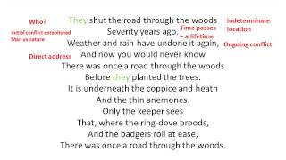 The Way Through The Woods By Rudyard Kipling Revision Notes