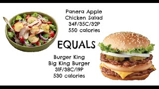Equals & Alternatives Episode 16: Panera Fuji Apple Chicken Salad And Burger King Big King Burger