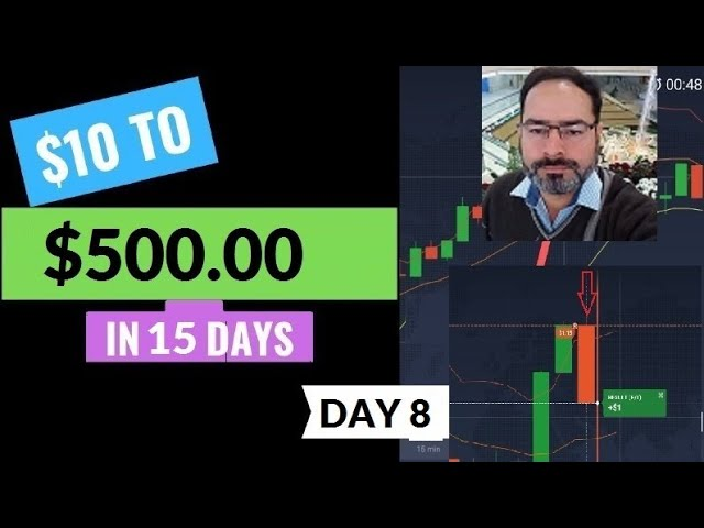 Adnan $10 To $500 In Two Weeks   Day 8 Real Account