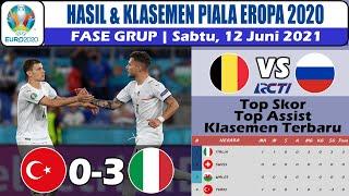 Hasil Piala Eropa 2020 Tadi Malam ~ Turki vs Italia ~ EURO 2021