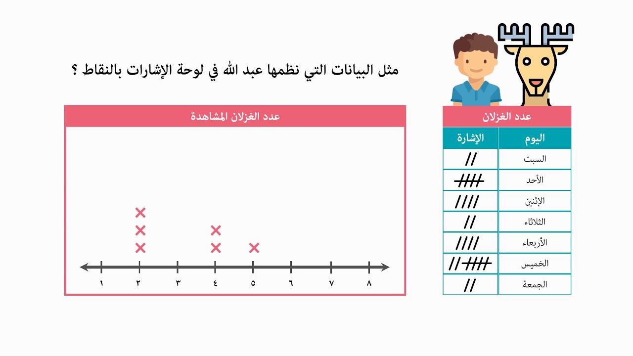 كتاب رياضيات اول متوسط الجديد