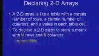 Lec 12 - Introduction To Problem Solving and Programming