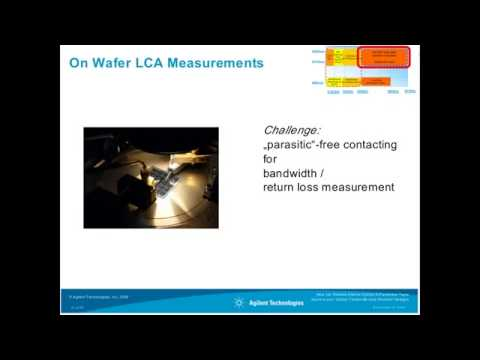 Optical Transmitter & Receiver Designs