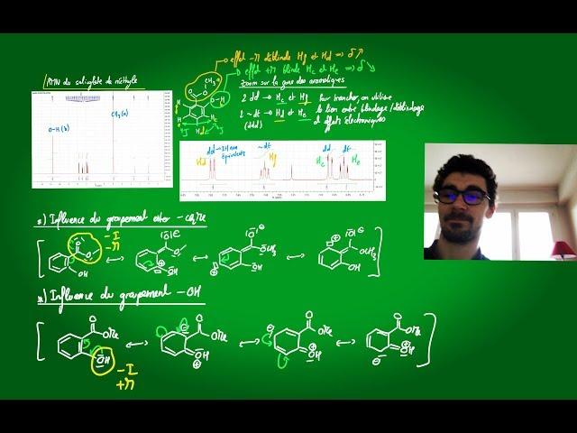 Influence des effets électroniques sur les propriétés spectroscopiques (RMN du proton)