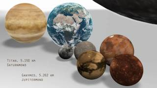 got balls - planet size comparison, 12tune thumbnail