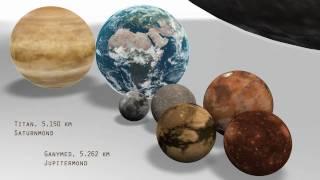 Got Balls   Planet Size Comparison 12tune