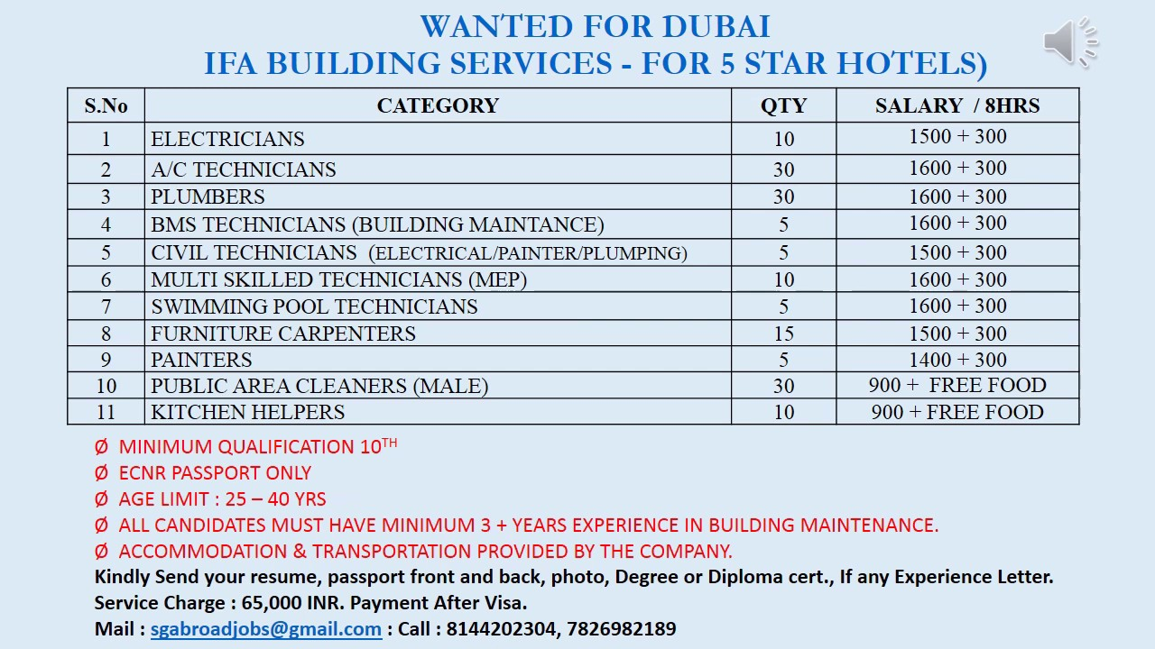 Dubai Jobs Like Electrician Plumbers Carpenters Ac Technician Kitchen Helpers Etc