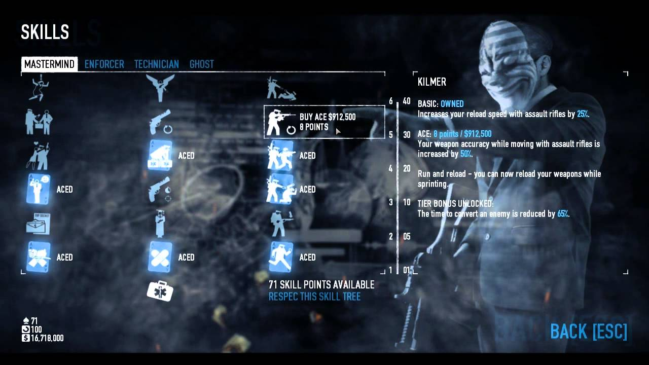 New Payday  Mastermind Build