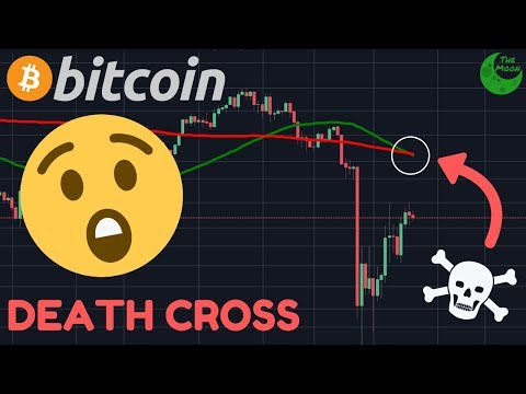 BITCOIN DEATH CROSS CONFIRMED!!!! | 50% COLLAPSE IN BTC HASHRATE!!!!