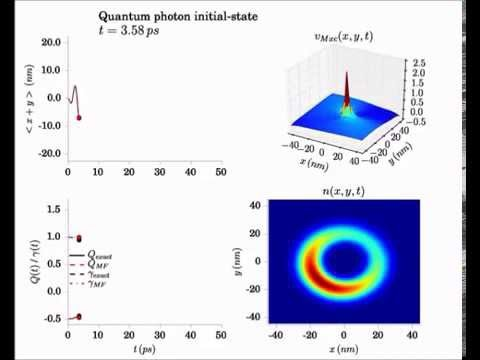 Kohn–Sham approach to quantum electrodynamical density-funct