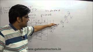 compiler design lecture   introduction to parsers and ll 1 parsing   73