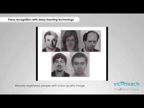 Real-time face recognition with Deep Learning technology