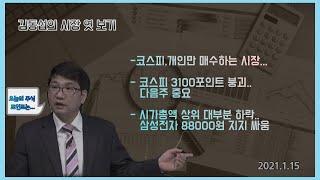 [김동섭의 시장 엿보기…