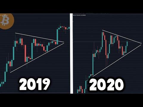 Вот ПОЧЕМУ СТОИТ ПОКУПАТЬ биткоин ... / BTC купить цена прогноз 2020