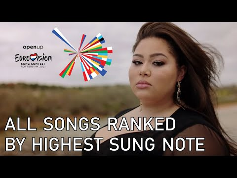 Eurovision 2021 - All 39 songs ranked by highest sung note