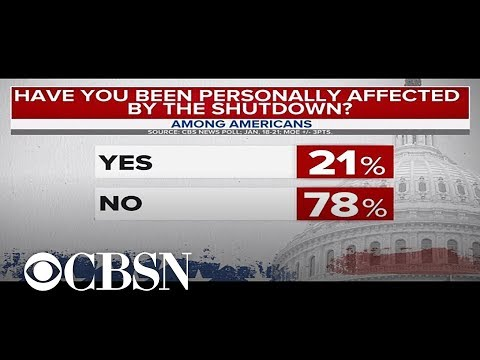 CBS News poll: Americans worried about shutdown's impact