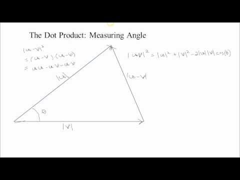 Dot Product and the Law of Cosines