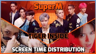 SuperM Tiger Inside - Screen Time Distribution [Color Coded]