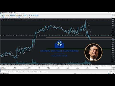 Live Trading BCE : Conférence de Presse de Mario DRAGHI - FOREX / EUR/USD - 14/12/2017