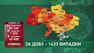 Коронавірус в Україні статистика за 12 серпня