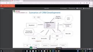 Yang Bin( 杨斌)--CRM Development and integration Scenarios (开发和集成实现应用)