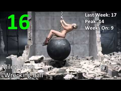 Top 40 Deutsche/German Single Charts | 15. November 2013