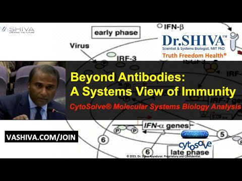 Dr.SHIVA LIVE: Beyond Antibodies: A Systems View of Immunity.  CytoSolve Systems Biology Analysis.