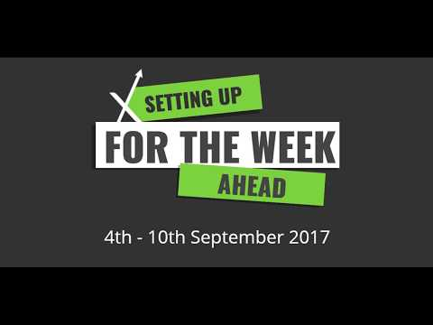 Weekly Forex Setups with John Fortune