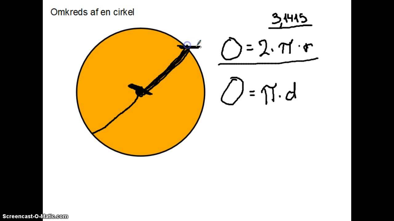 omkreds af cirkel