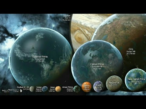 Size Comparison Of The Universe (PART - 2)