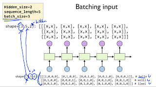 ML lab12-1: RNN - Basics