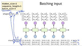 ML lab12-1: RNN - Basics