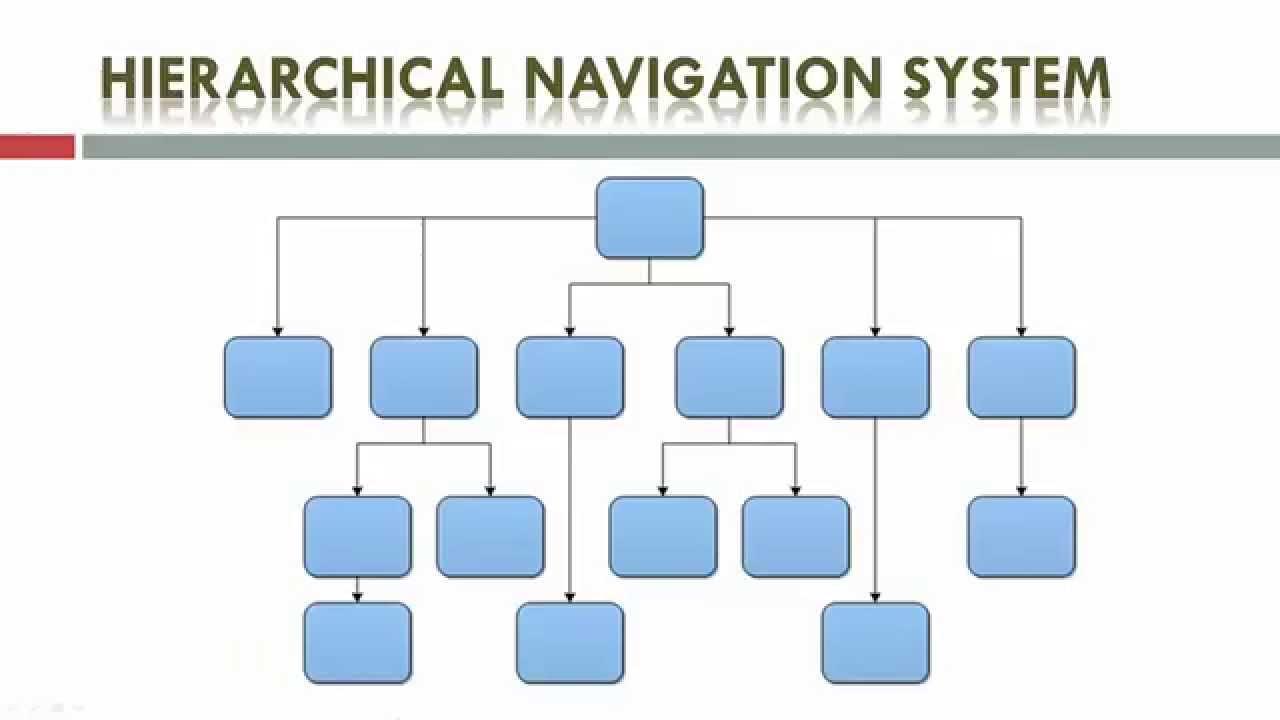 Seo for beginners part 4 website navigation optimization youtube seo for beginners part 4 website navigation optimization ccuart Image collections