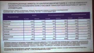 видео Институт проблем региональной экономики Российской академии наук
