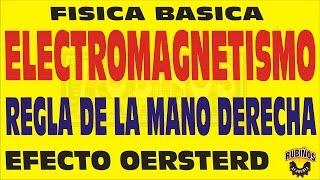 ELECTROMAGNETISMO  CONCEPTO , EFECTO OERSTERD Y LA REGLA DE LA MANO DERECHA
