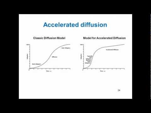"""Dr. Jim Dearing's Presentation on """"Diffusion of Innovations: Implications for Practice"""""""