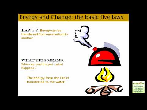Five Basic Rules of Energy and Change