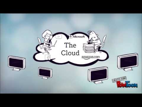 Pervasive computing vs Cloud computing