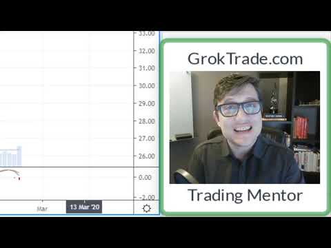 Stock Market Crash – 2-24-20