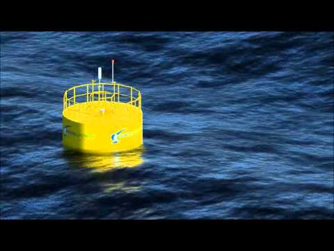 Waves4Power - Wave Power in action